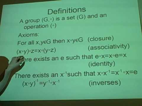 Group Theory- Definitions introduction