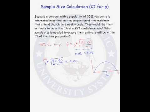 Sample Size Calculation (CI for p)