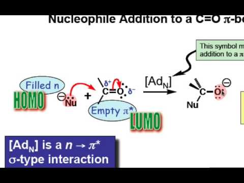 Intro to Carbonyl Additions (28.1)
