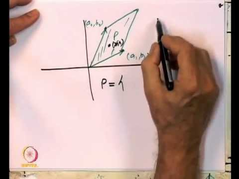 Mod-08 Lec-32 Lebesgue integral on R2