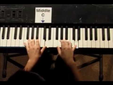Piano Lesson - Hanon Finger Exercise #3