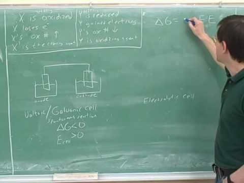 Electrochemistry and electrochemical cells (2)