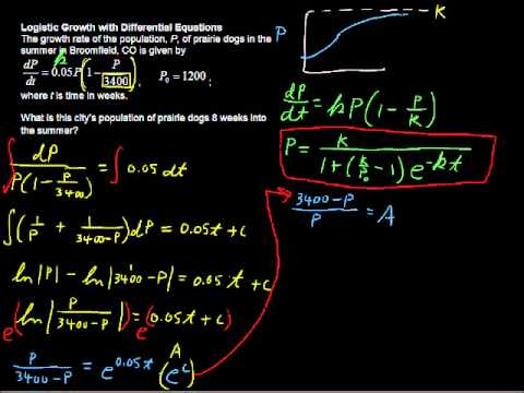 How to use Logistic Growth and Differential Equations - Calculus Tips