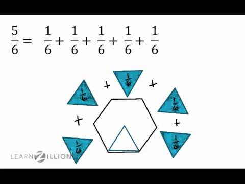 Break fractions down into their component parts - 5.NF.2