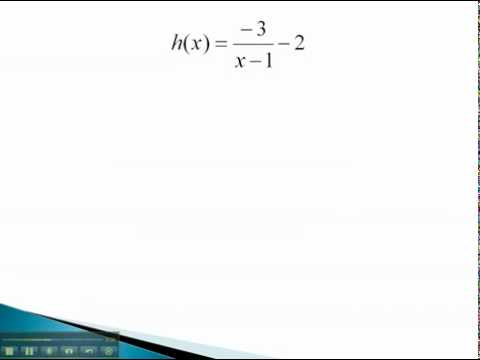 Inverse Functions - Find the Inverse