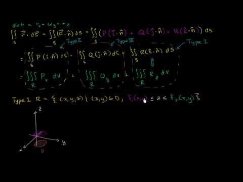 Divergence Theorem Proof (part 2)