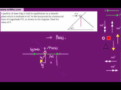 (8) Statics in Equilibrium - M1 Mechanics (particle on inclined plane part 2)