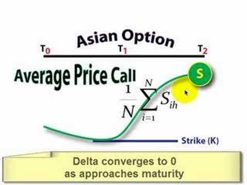 Asian option