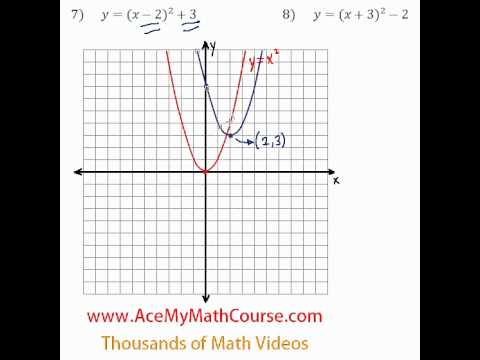 Graphing Quadratics #7-8