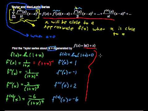 What are Taylor and Maclaurin Series? - Calculus Tips