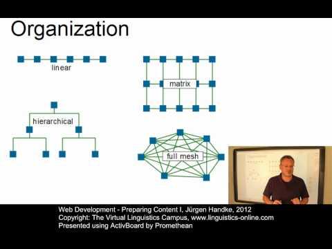 Web Development - Preparing Content I