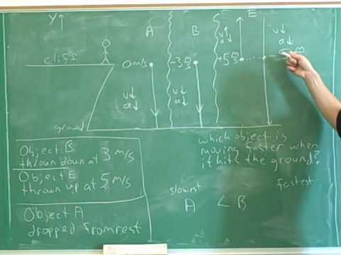 One-dimensional projectile motion (21)