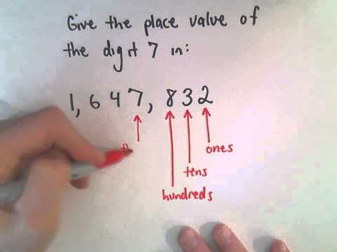 Whole Numbers and Place Value