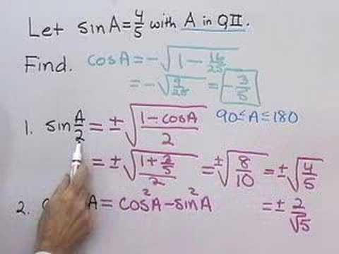 Trig: Half-Angle Formulas