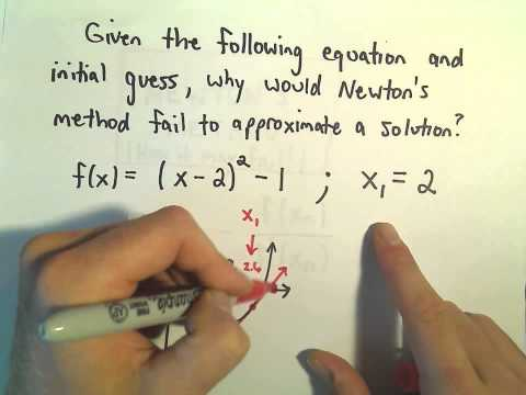 Newton's Method - How it Can FAIL - More Examples Part 3 of 3
