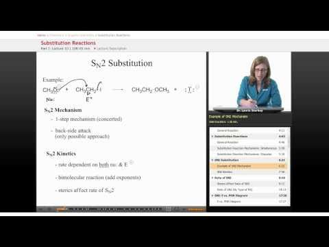 Organic Chemistry Lesson: Substitution Reactions