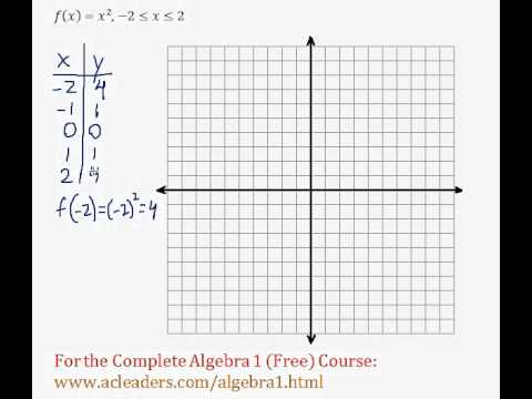 (Algebra 1) Functions - Graphing with a Table of Values Question #3