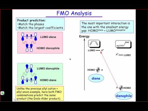 Mechanism and FMO Analysis of the Diels-Alder Reaction