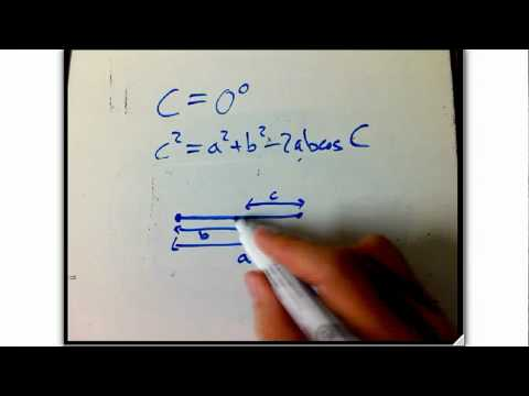 law of cosines: extreme cases