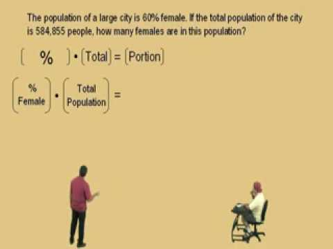 Applications of Percent