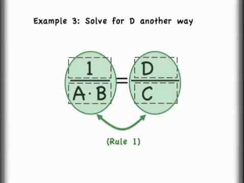 Some Algebra Basics for Rearranging Equations