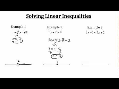 Solving Linear Inequalities w/ one Variable-Textbook Tactics