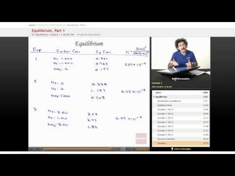 AP Chemistry: Equilibrium, Part 1