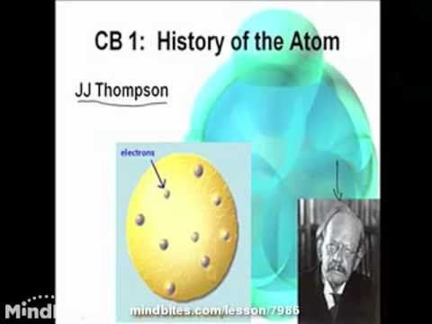 Intro to Chemistry 8.1: Atomic Theory