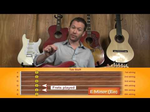 Review of Reading the Guitar - Reading the Guitar   StrumSchool.com