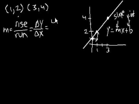 Determining the equation of a line