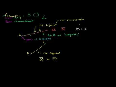Language and Notation of Basic Geometry