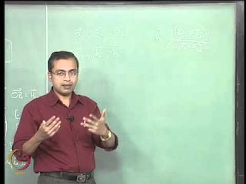 Mod-03 Lec-29 Reciprocal Space - 3: Ewald sphere, Simple Cubic, FCC and BCC in Reciprocal Space