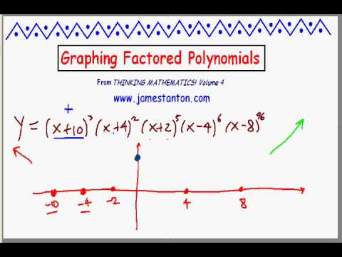 Graphing Factored Polynomials PART I (TANTON Mathematics)