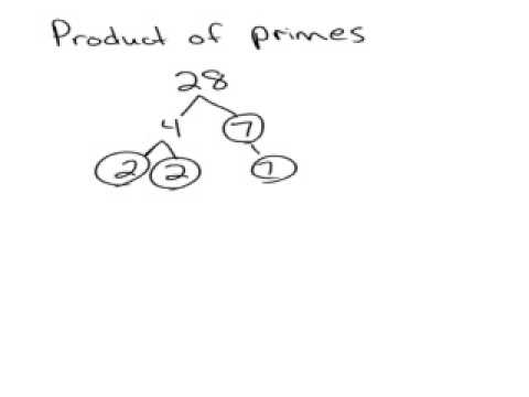 Product of primes