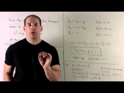 Tangent Plane to x^2 - xy - y^2 -z = 0
