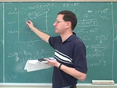 Physics: Thermodynamic processes (11)