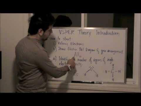 VSPER Theory Part 1