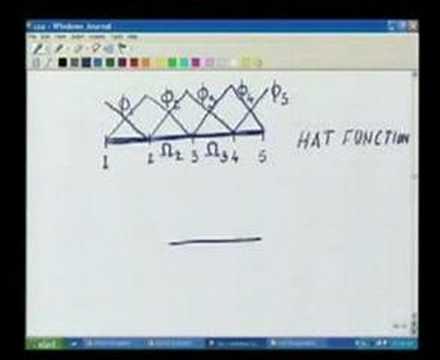 Module 1 Lecture 1 Finite Element Method