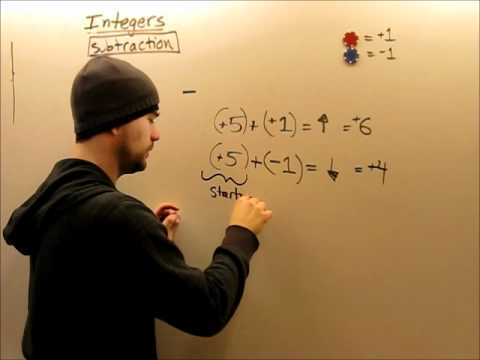 Integer Addition Using Counters: New Math Help