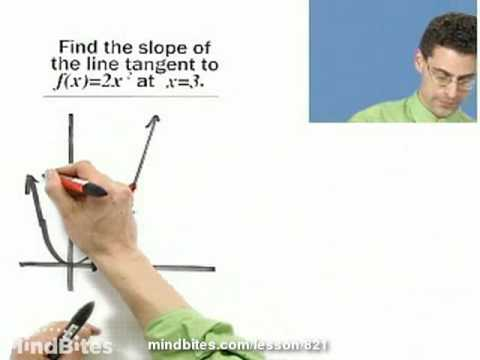 Calculus: The Slope of a Tangent Line