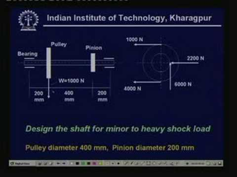 Lecture - 34 Design of Shafts