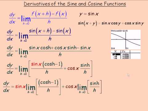 Derivatives of the Sine and Cosine Functions Part 1.avi