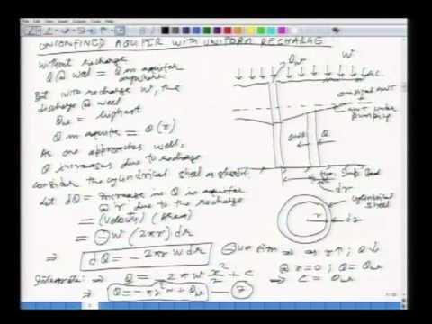 Mod-01 Lec-43 Lecture-43