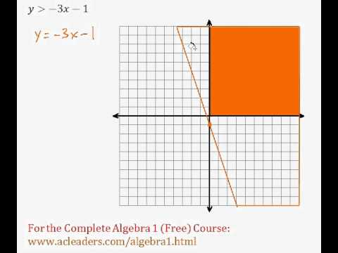 (Algebra 1) Linear Equations - Graphing Inequalities Question #2