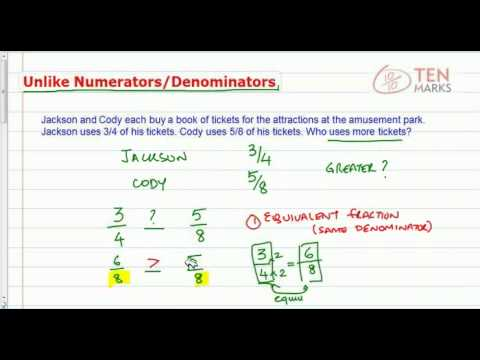 Compare and Order Unlike Fractions