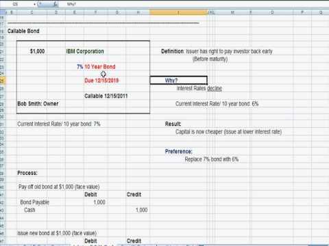 Intermediate Accounting 12/ Long Term Debt