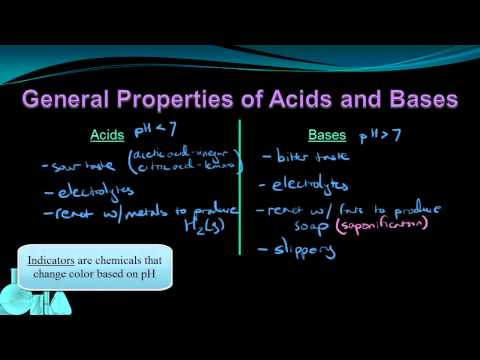 Chemistry 12.1 What are Acids and Bases? (Part 1 of 2)
