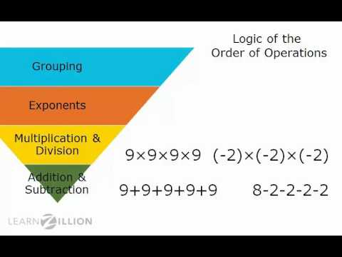 Simplify whole number expressions using order of operations - 7.NS.3