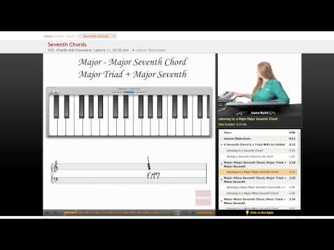Music Theory: Seventh Chords