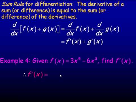 The Derivative of a Polynomial Function Part 2.avi